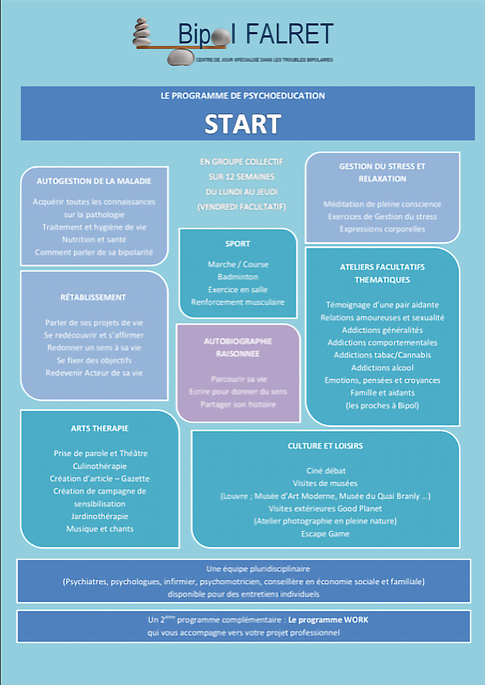 Programme Start